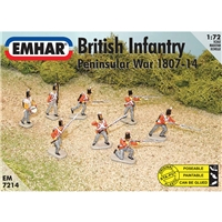 British Infantry - Peninsular War